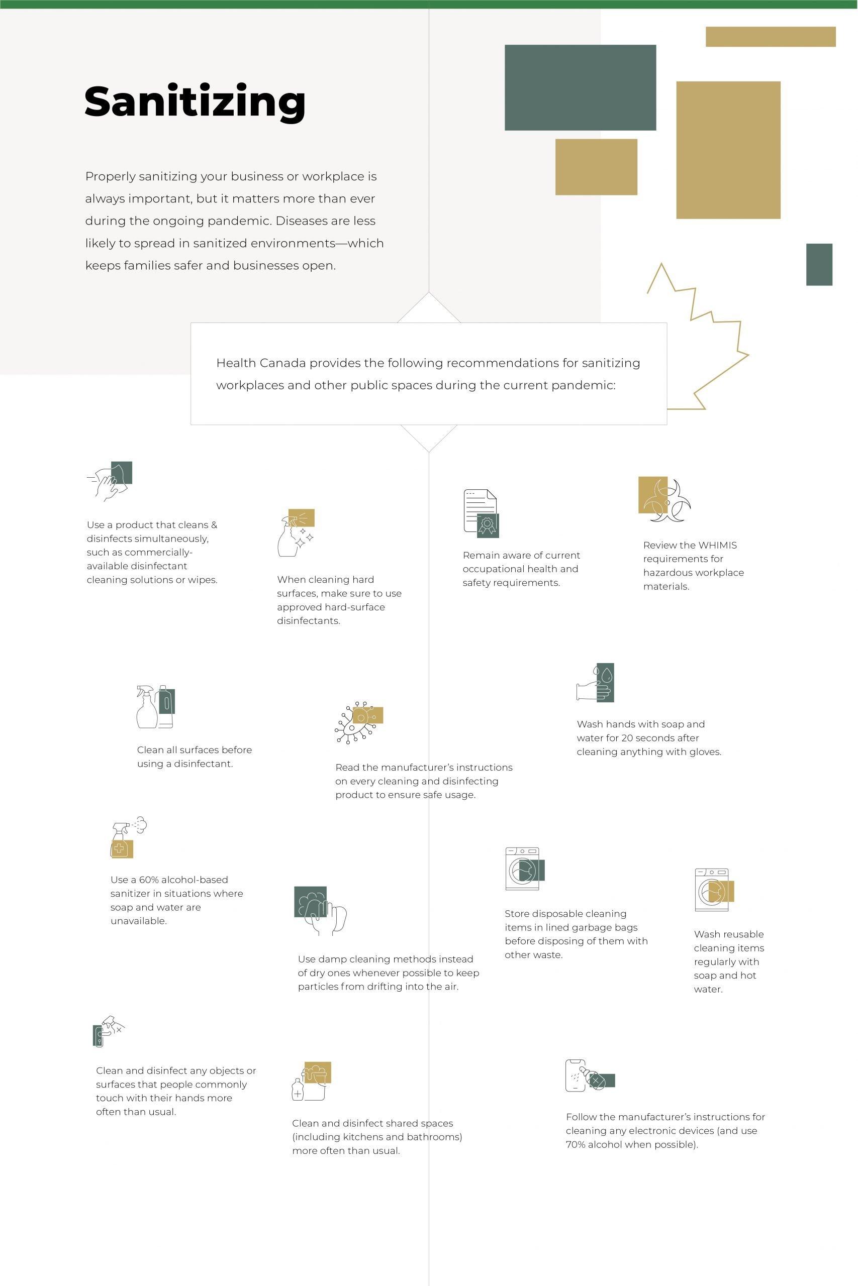 Sanitizing infographic